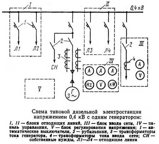 Схема дизель генератора подробно