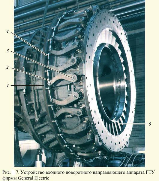 Устройство входного поворотного направляющего аппарата ГТУ