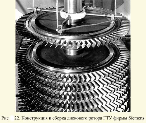 Ротор газовой турбины