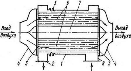 Теплообменник газа рекуперативный теплообменник sondex s14