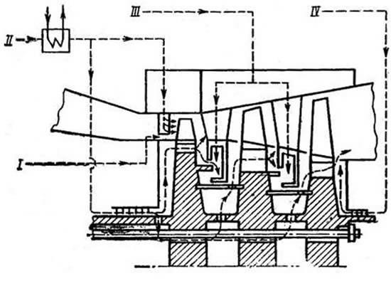 Рис.1. Схема b системы охлаждения /b мощной.