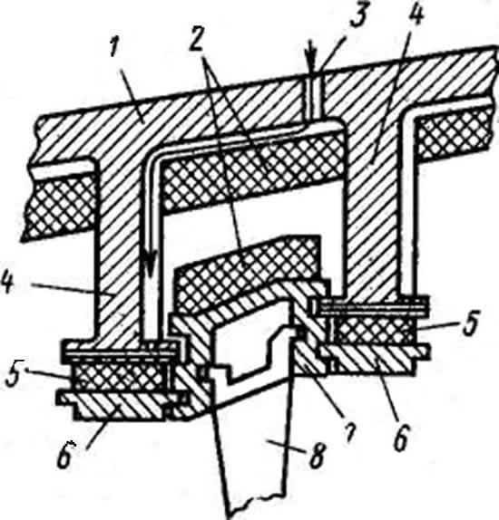 ...7 для установки сопловых лопаток 8. Рис.2. Схема охлаждения корпуса газовой турбины: 1 - корпус, 2,5...