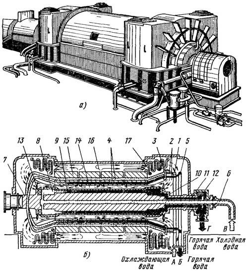 Турбогенератор ТГВ-500 мощностью 500 МВт