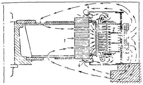 Замкнутая система вентиляции гидрогенератора