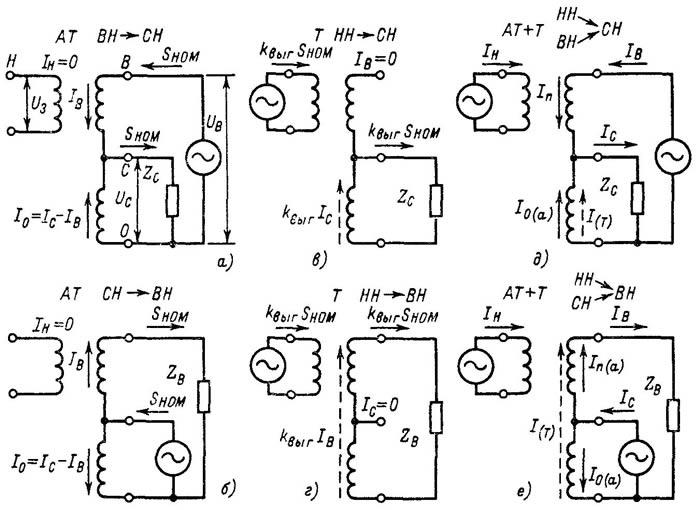 Распределение токов в обмотках автотрансформатора в различных режимах