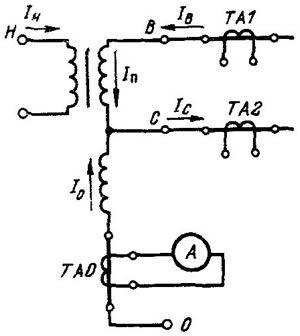 Схема включения трансформаторов тока для контроля нагрузки автотрансформатора