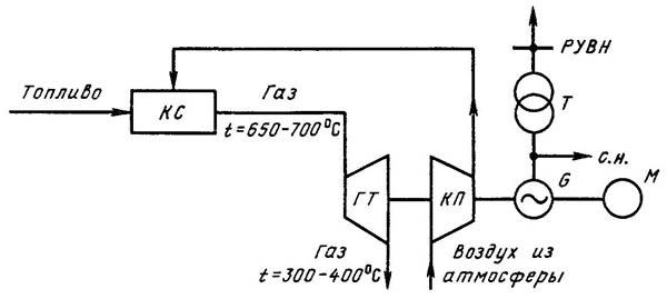 схема электростанции с