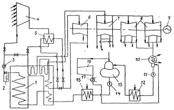 Популярные изображения по запросу Принципиальная тепловая схема электростанция Большая.