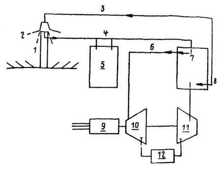 подземные емкости энергетические: